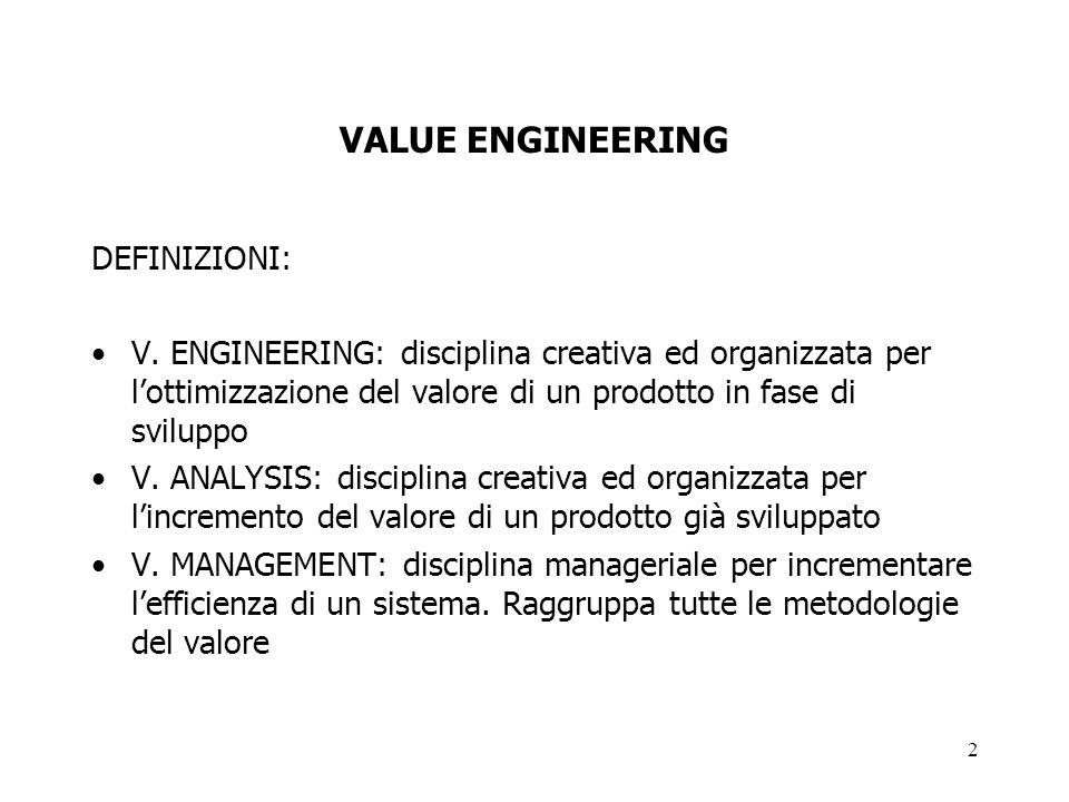 2 VALUE ENGINEERING DEFINIZIONI: V. ENGINEERING: disciplina creativa ed organizzata per lottimizzazione del valore di un prodotto in fase di sviluppo