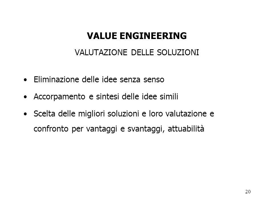 20 VALUE ENGINEERING VALUTAZIONE DELLE SOLUZIONI Eliminazione delle idee senza senso Accorpamento e sintesi delle idee simili Scelta delle migliori so