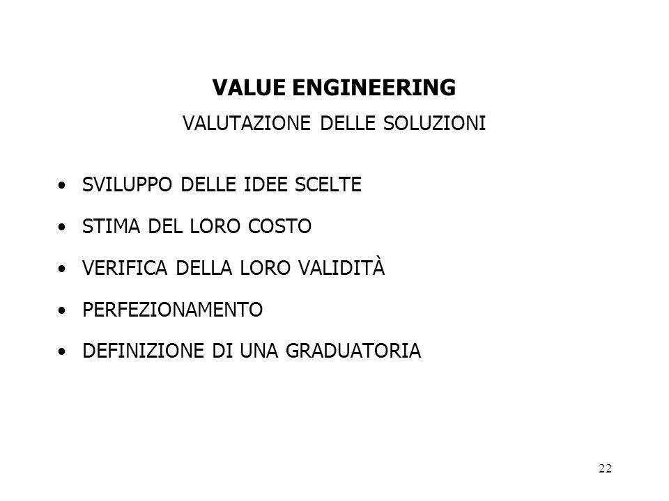 22 VALUE ENGINEERING VALUTAZIONE DELLE SOLUZIONI SVILUPPO DELLE IDEE SCELTE STIMA DEL LORO COSTO VERIFICA DELLA LORO VALIDITÀ PERFEZIONAMENTO DEFINIZI