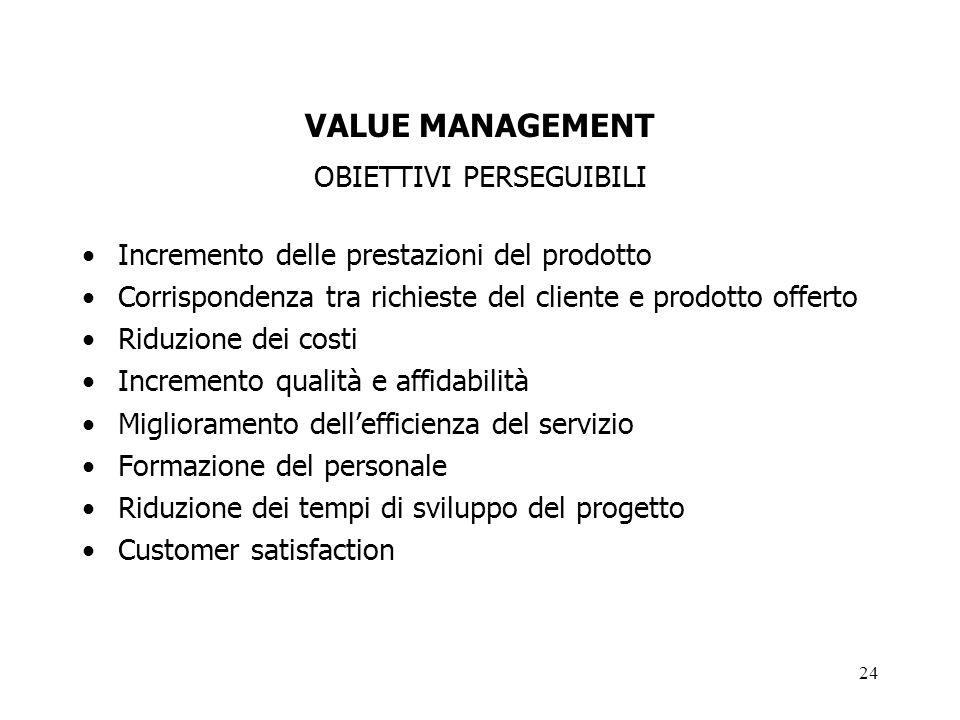 24 VALUE MANAGEMENT OBIETTIVI PERSEGUIBILI Incremento delle prestazioni del prodotto Corrispondenza tra richieste del cliente e prodotto offerto Riduz