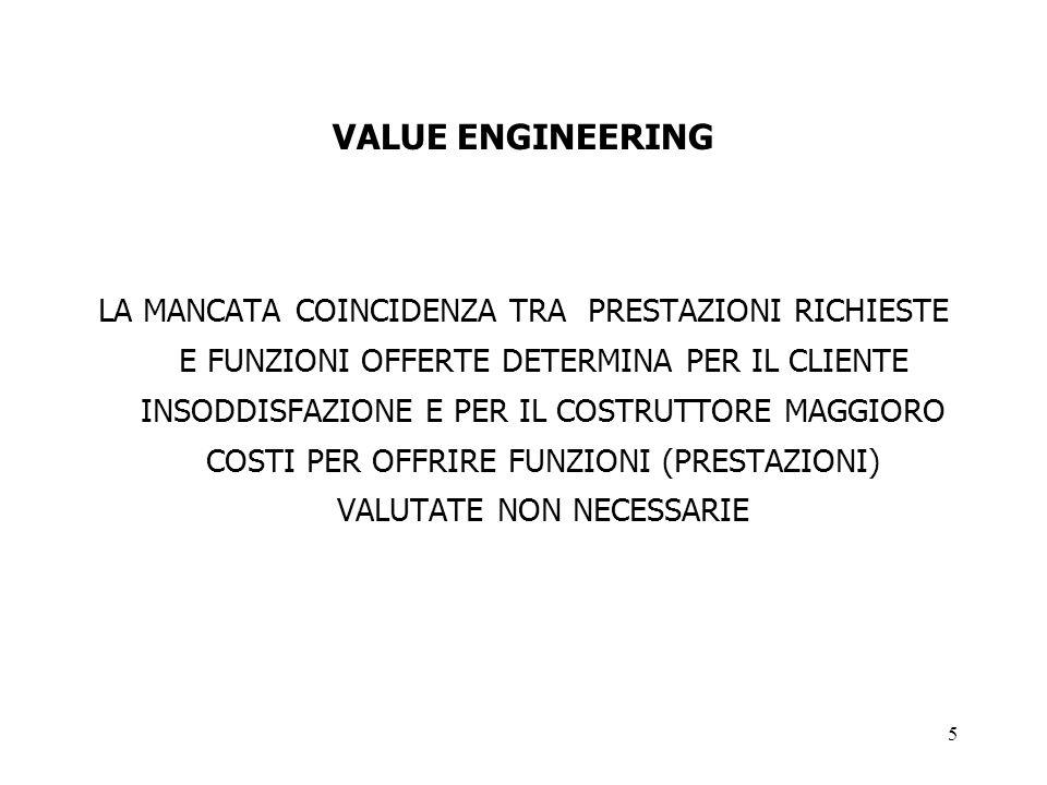 5 VALUE ENGINEERING LA MANCATA COINCIDENZA TRA PRESTAZIONI RICHIESTE E FUNZIONI OFFERTE DETERMINA PER IL CLIENTE INSODDISFAZIONE E PER IL COSTRUTTORE