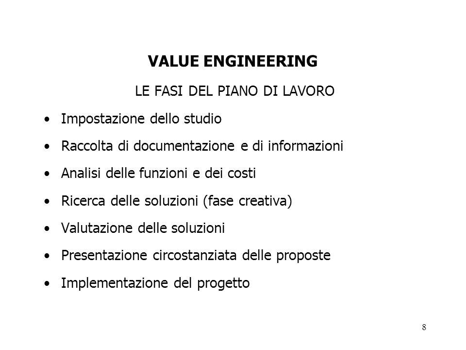 8 VALUE ENGINEERING LE FASI DEL PIANO DI LAVORO Impostazione dello studio Raccolta di documentazione e di informazioni Analisi delle funzioni e dei co