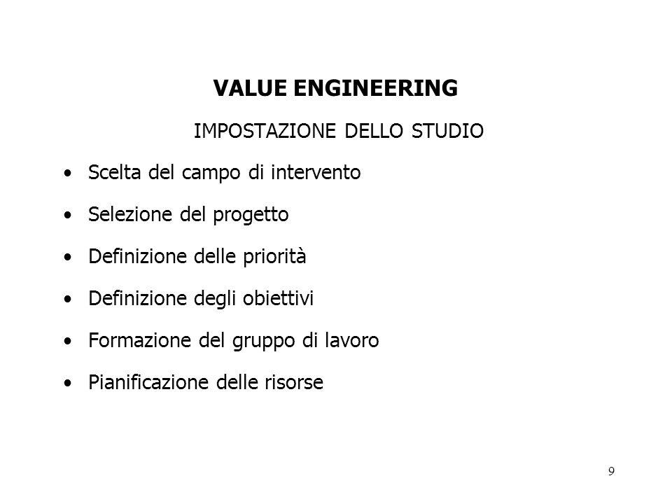 9 VALUE ENGINEERING IMPOSTAZIONE DELLO STUDIO Scelta del campo di intervento Selezione del progetto Definizione delle priorità Definizione degli obiet