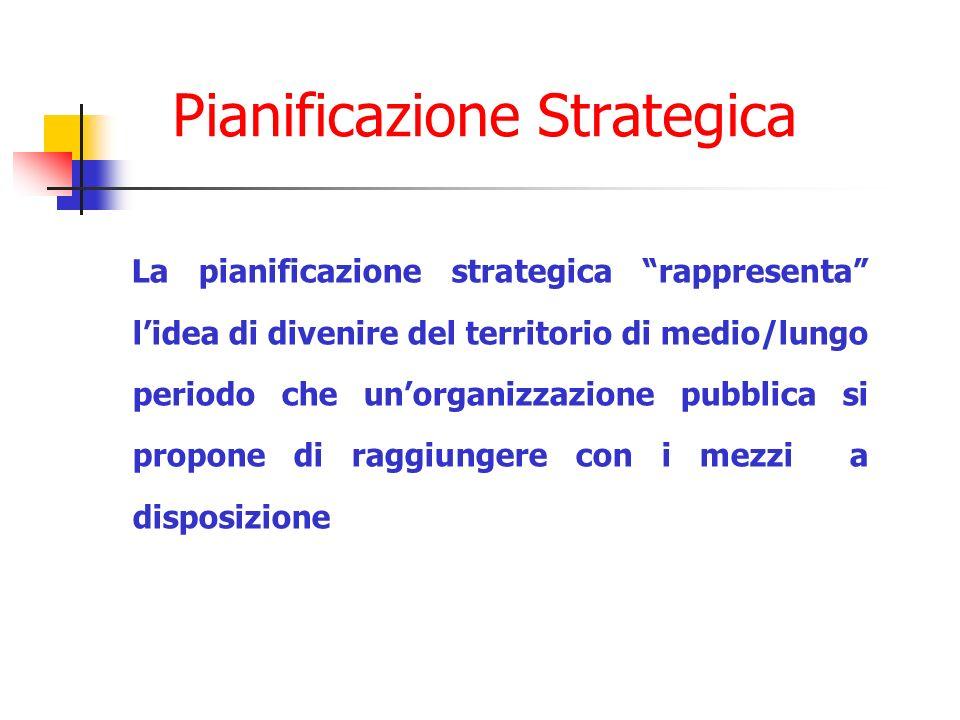 Pianificazione Strategica La pianificazione strategica rappresenta lidea di divenire del territorio di medio/lungo periodo che unorganizzazione pubbli