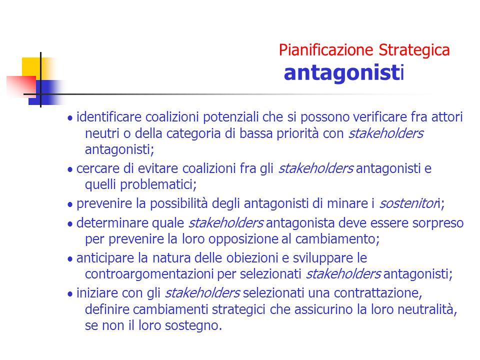 Pianificazione Strategica antagonisti identificare coalizioni potenziali che si possono verificare fra attori neutri o della categoria di bassa priori