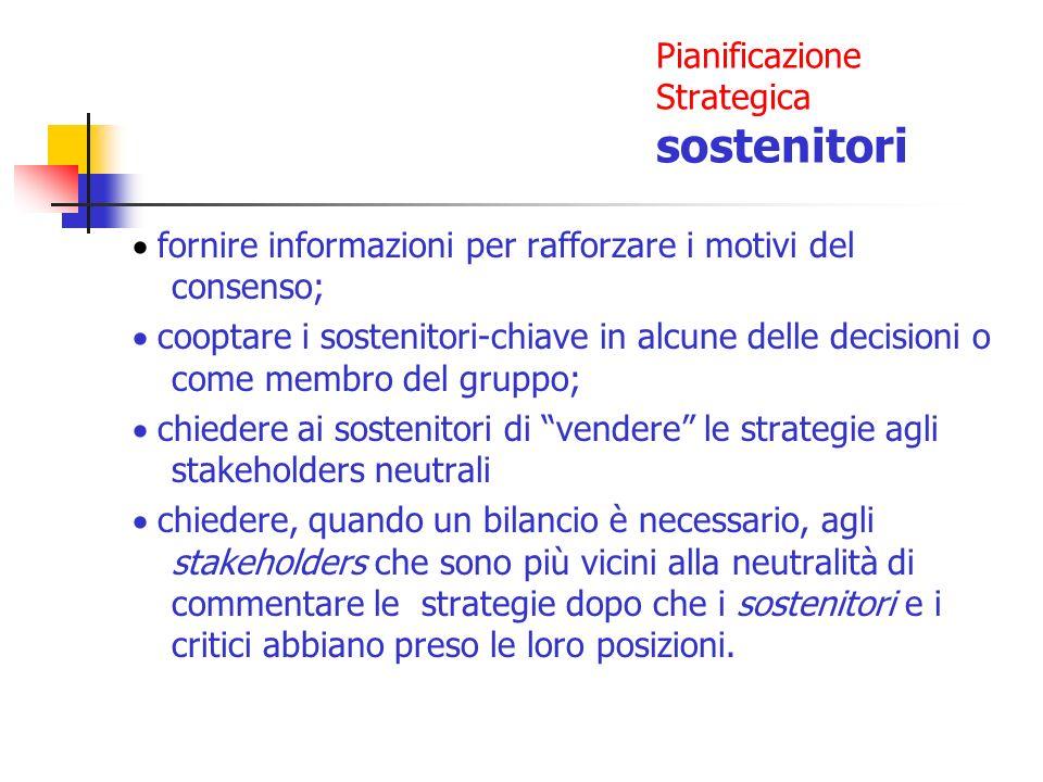 Pianificazione Strategica sostenitori fornire informazioni per rafforzare i motivi del consenso; cooptare i sostenitori-chiave in alcune delle decisio