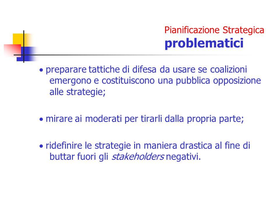 Pianificazione Strategica problematici preparare tattiche di difesa da usare se coalizioni emergono e costituiscono una pubblica opposizione alle stra