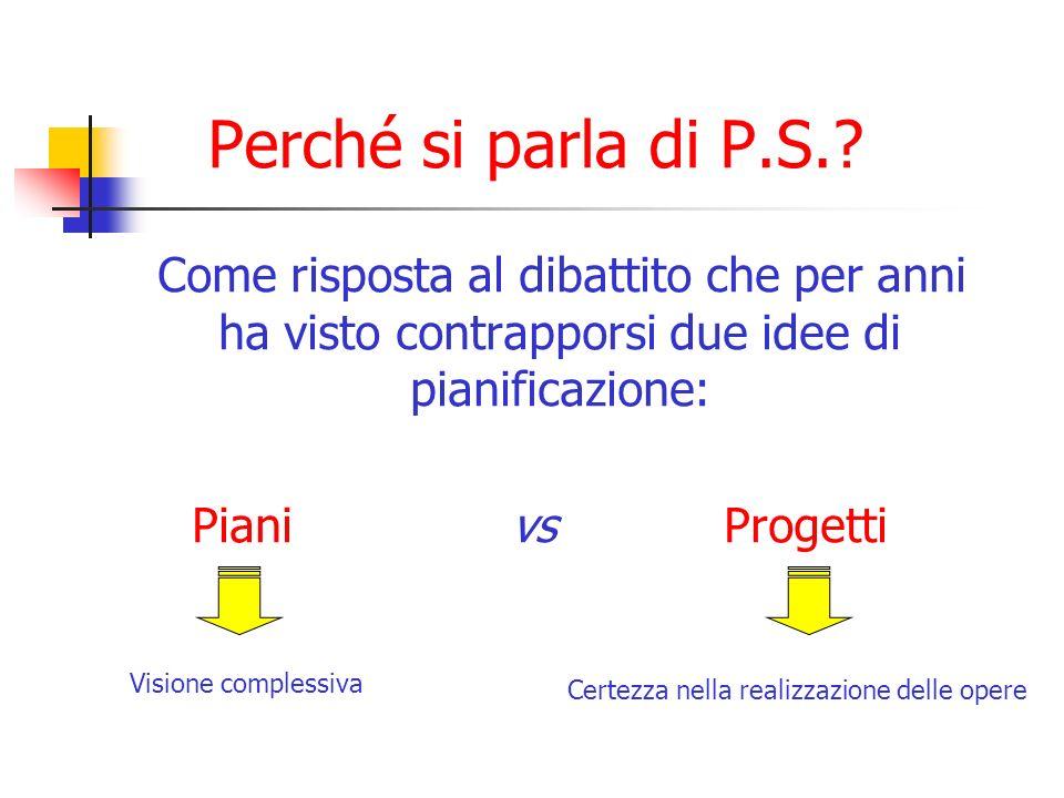 Perché si parla di P.S.? Come risposta al dibattito che per anni ha visto contrapporsi due idee di pianificazione: PianivsProgetti Visione complessiva