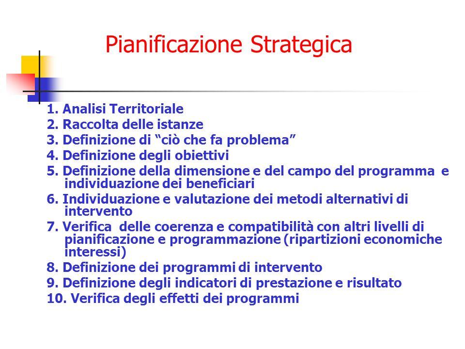 Pianificazione Strategica 1. Analisi Territoriale 2. Raccolta delle istanze 3. Definizione di ciò che fa problema 4. Definizione degli obiettivi 5. De