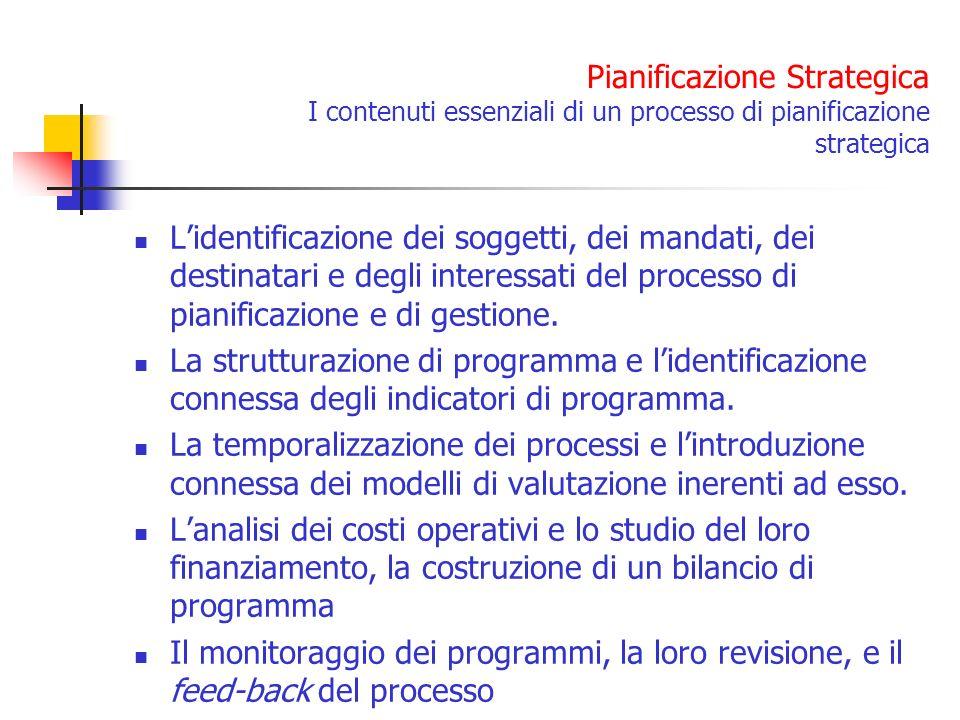 Pianificazione Strategica I contenuti essenziali di un processo di pianificazione strategica Lidentificazione dei soggetti, dei mandati, dei destinata