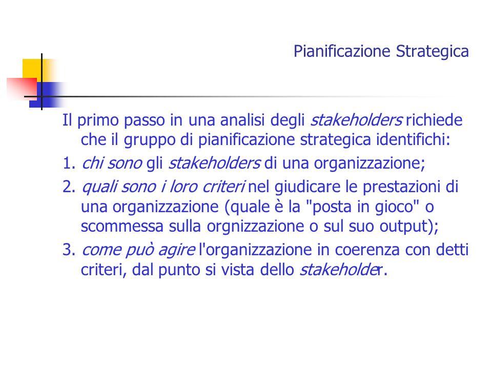 Pianificazione Strategica Il primo passo in una analisi degli stakeholders richiede che il gruppo di pianificazione strategica identifichi: 1. chi son