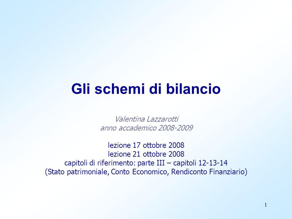 1 Gli schemi di bilancio Valentina Lazzarotti anno accademico 2008-2009 lezione 17 ottobre 2008 lezione 21 ottobre 2008 capitoli di riferimento: parte