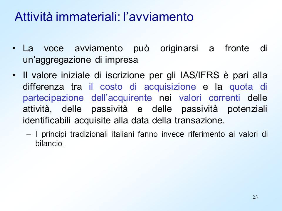 23 Attività immateriali: lavviamento La voce avviamento può originarsi a fronte di unaggregazione di impresa Il valore iniziale di iscrizione per gli