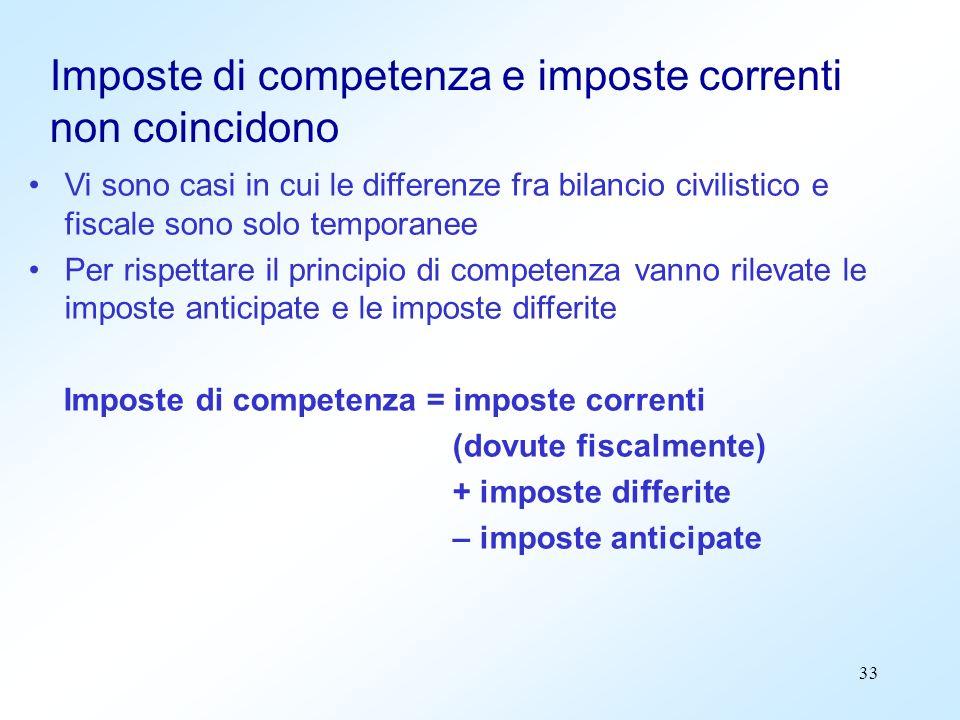 33 Imposte di competenza e imposte correnti non coincidono Vi sono casi in cui le differenze fra bilancio civilistico e fiscale sono solo temporanee P