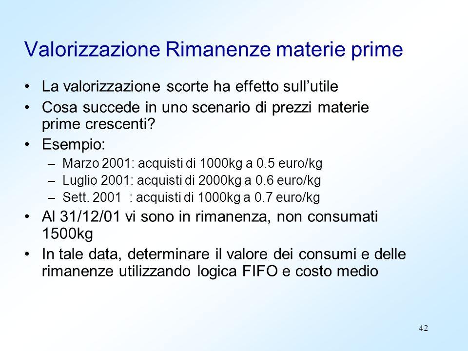 42 Valorizzazione Rimanenze materie prime La valorizzazione scorte ha effetto sullutile Cosa succede in uno scenario di prezzi materie prime crescenti