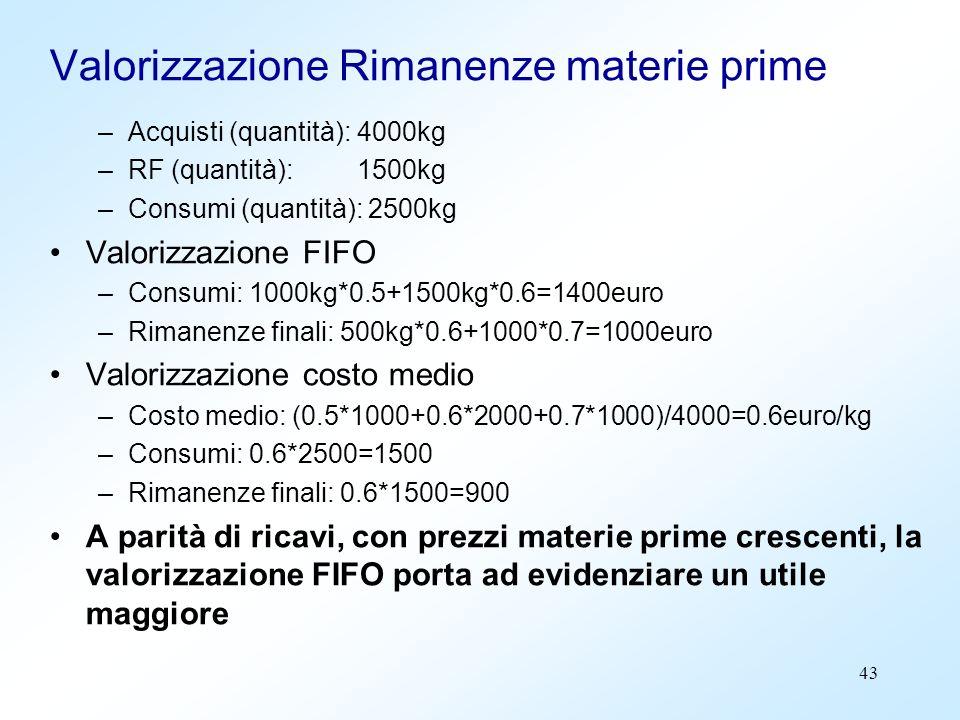 43 Valorizzazione Rimanenze materie prime –Acquisti (quantità): 4000kg –RF (quantità): 1500kg –Consumi (quantità): 2500kg Valorizzazione FIFO –Consumi
