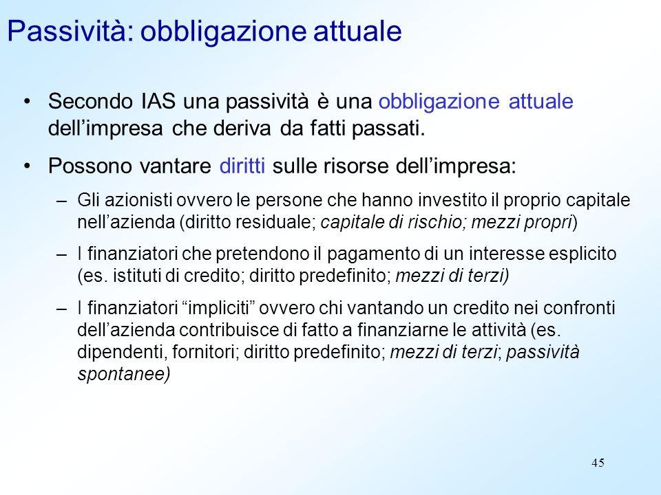 45 Passività: obbligazione attuale Secondo IAS una passività è una obbligazione attuale dellimpresa che deriva da fatti passati. Possono vantare dirit