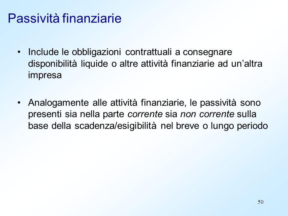 50 Passività finanziarie Include le obbligazioni contrattuali a consegnare disponibilità liquide o altre attività finanziarie ad unaltra impresa Analo