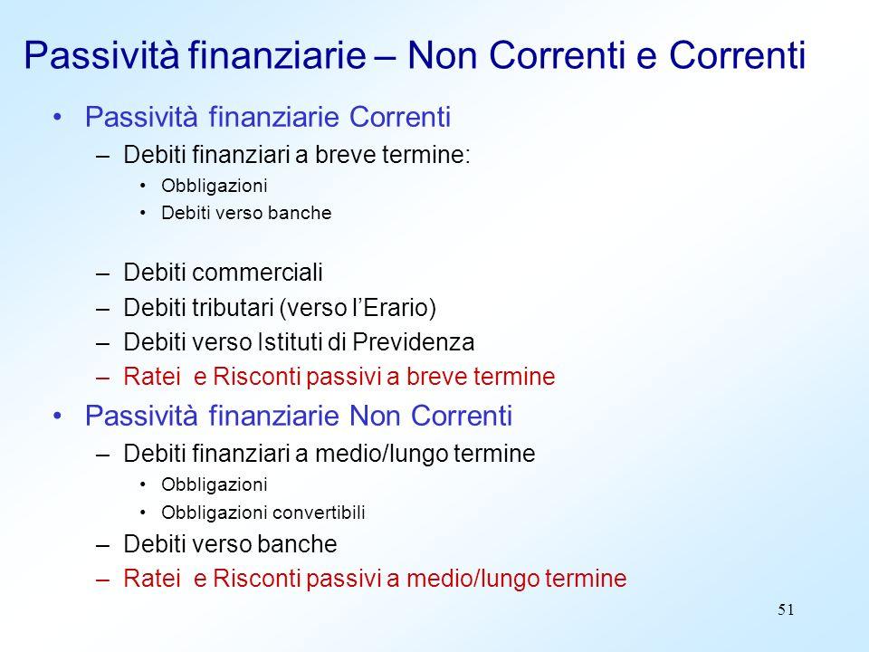 51 Passività finanziarie – Non Correnti e Correnti Passività finanziarie Correnti –Debiti finanziari a breve termine: Obbligazioni Debiti verso banche