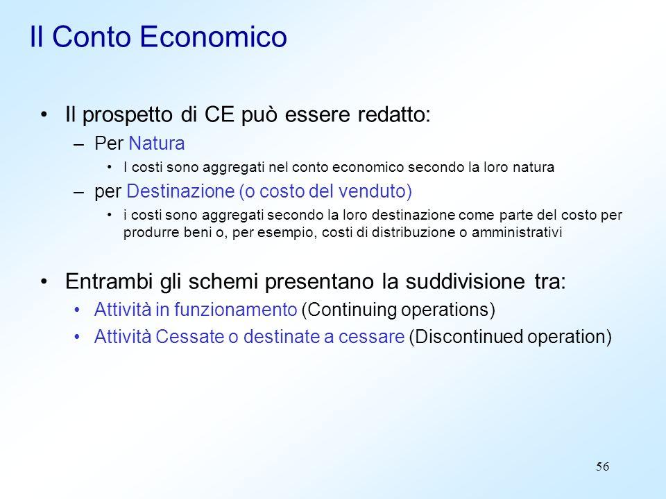 56 Il Conto Economico Il prospetto di CE può essere redatto: –Per Natura I costi sono aggregati nel conto economico secondo la loro natura –per Destin