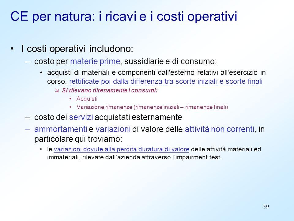 59 I costi operativi includono: –costo per materie prime, sussidiarie e di consumo: acquisti di materiali e componenti dall'esterno relativi all'eserc