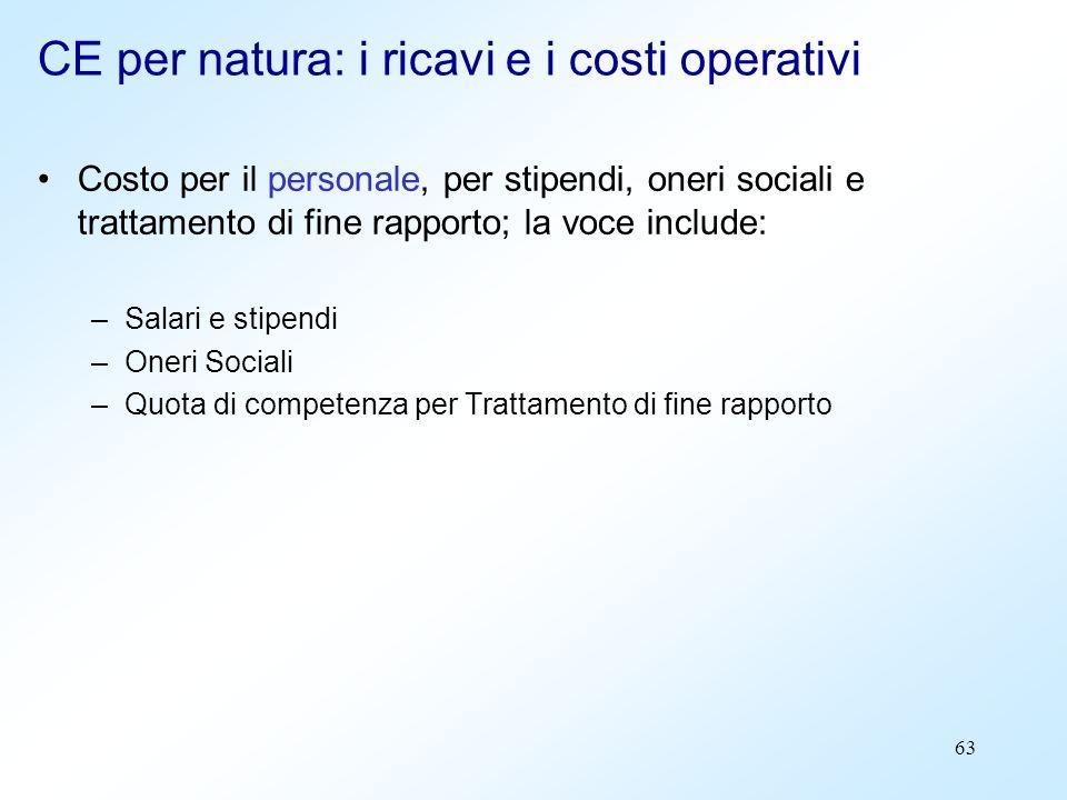 63 Costo per il personale, per stipendi, oneri sociali e trattamento di fine rapporto; la voce include: –Salari e stipendi –Oneri Sociali –Quota di co