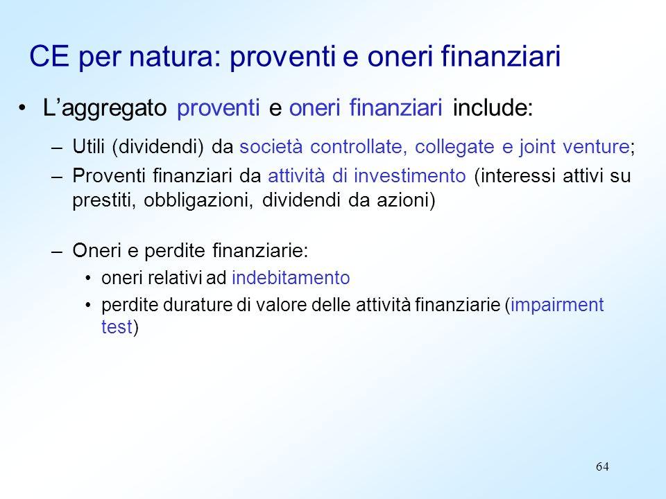 64 CE per natura: proventi e oneri finanziari Laggregato proventi e oneri finanziari include: –Utili (dividendi) da società controllate, collegate e j