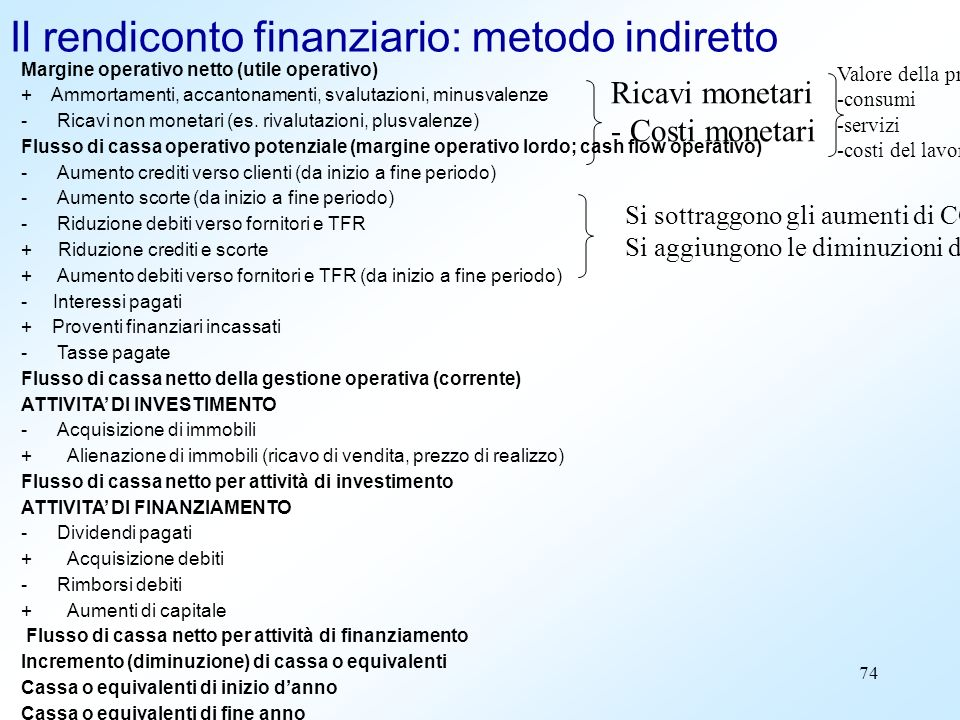 74 Il rendiconto finanziario: metodo indiretto Margine operativo netto (utile operativo) + Ammortamenti, accantonamenti, svalutazioni, minusvalenze -R