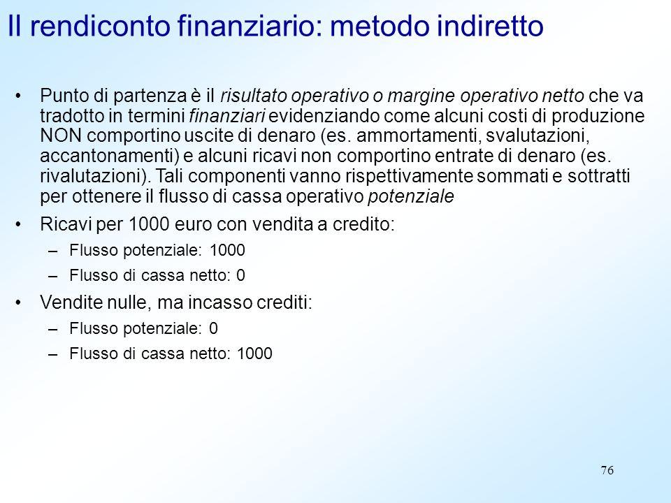76 Il rendiconto finanziario: metodo indiretto Punto di partenza è il risultato operativo o margine operativo netto che va tradotto in termini finanzi