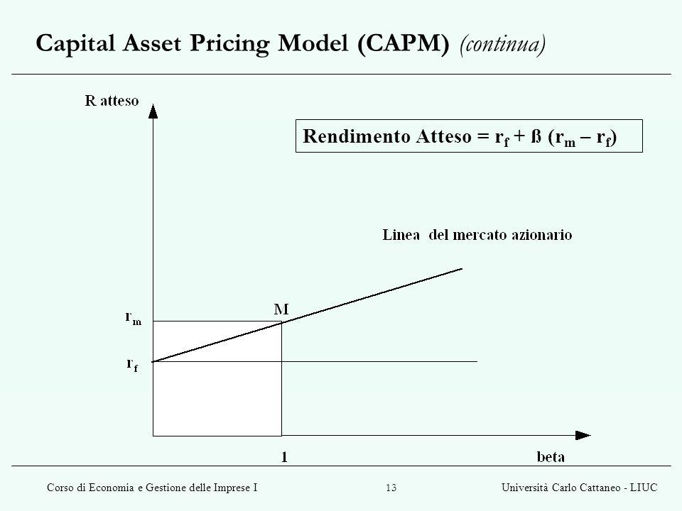 Corso di Economia e Gestione delle Imprese IUniversità Carlo Cattaneo - LIUC 13 Capital Asset Pricing Model (CAPM) (continua) Rendimento Atteso = r f