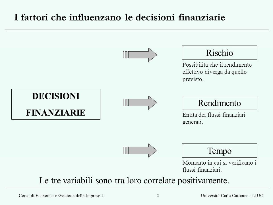Corso di Economia e Gestione delle Imprese IUniversità Carlo Cattaneo - LIUC 2 I fattori che influenzano le decisioni finanziarie Rischio Rendimento T