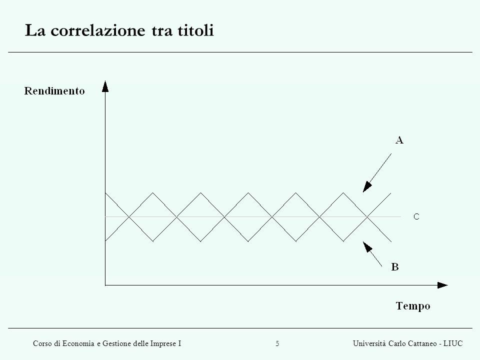 Corso di Economia e Gestione delle Imprese IUniversità Carlo Cattaneo - LIUC 5 La correlazione tra titoli