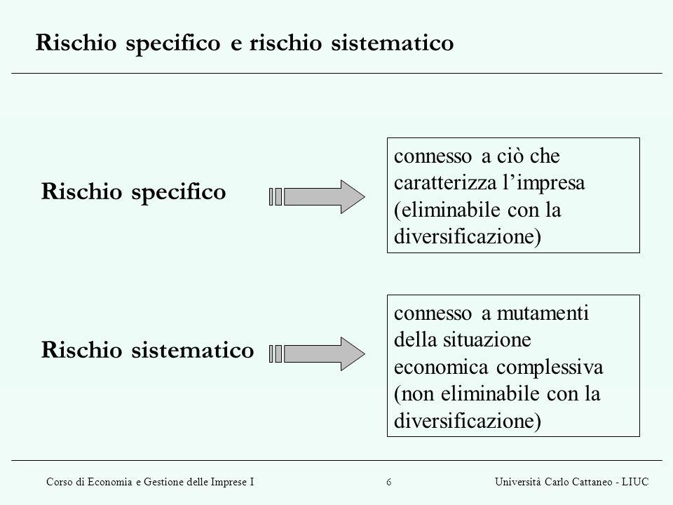 Corso di Economia e Gestione delle Imprese IUniversità Carlo Cattaneo - LIUC 6 Rischio specifico e rischio sistematico Rischio specifico Rischio siste