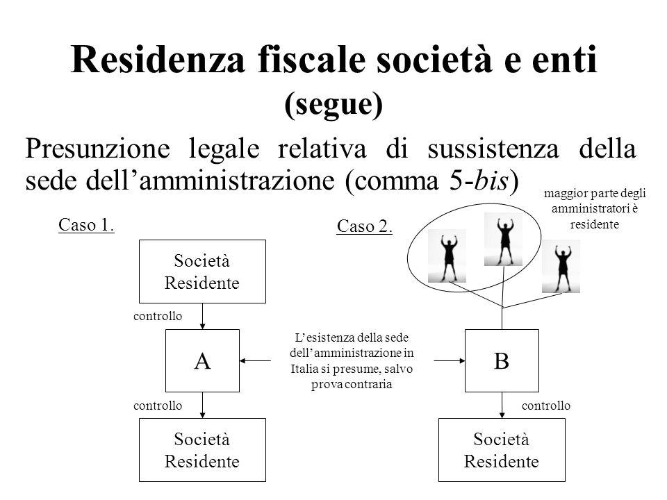 Presunzione legale relativa di sussistenza della sede dellamministrazione (comma 5-bis) Residenza fiscale società e enti (segue) A Società Residente C