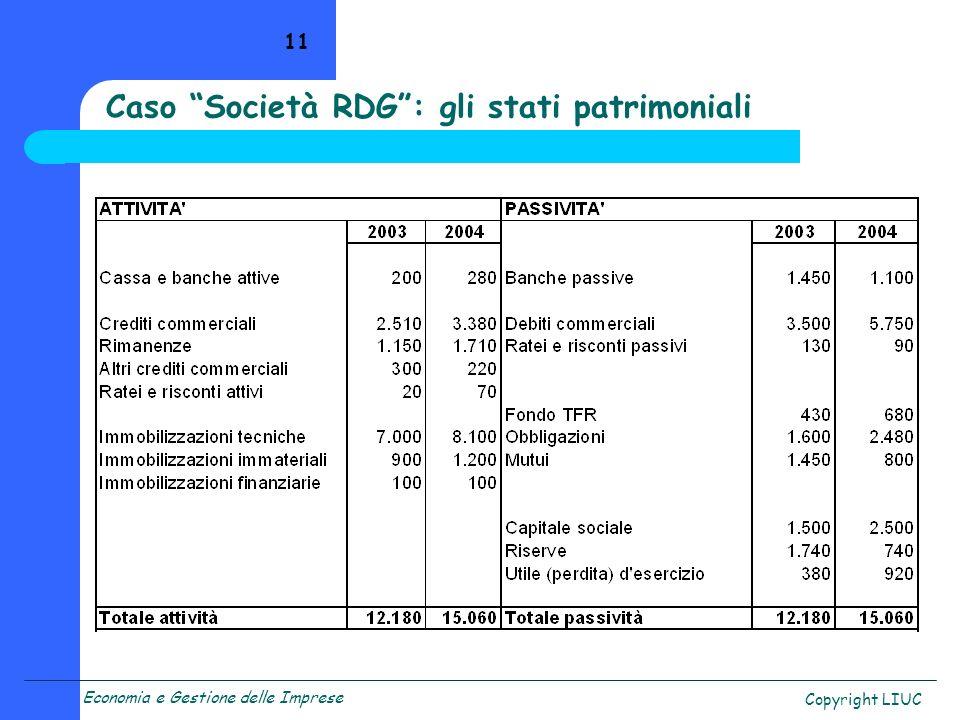 Economia e Gestione delle Imprese Copyright LIUC 11 Caso Società RDG: gli stati patrimoniali