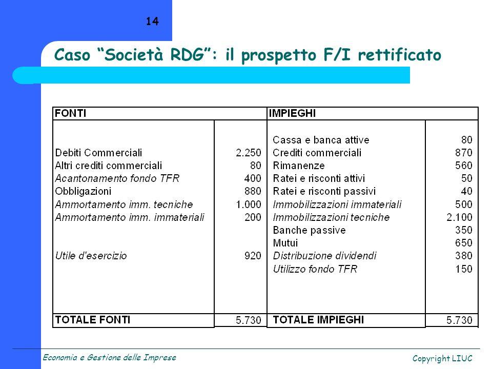 Economia e Gestione delle Imprese Copyright LIUC 14 Caso Società RDG: il prospetto F/I rettificato