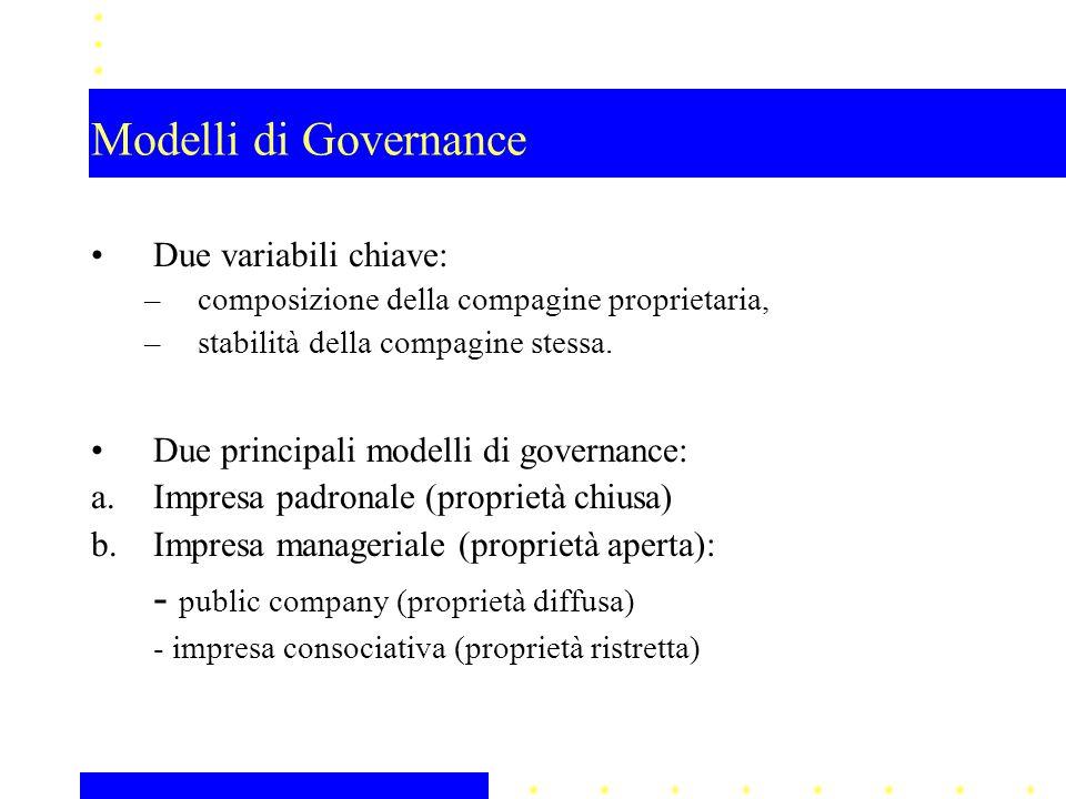 Modelli di Governance Due variabili chiave: –composizione della compagine proprietaria, –stabilità della compagine stessa.