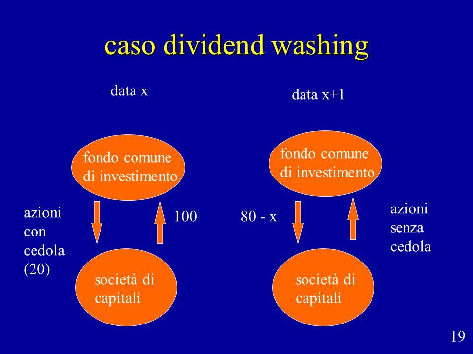 caso dividend washing data x data x+1 società di capitali fondo comune di investimento azioni con cedola (20) 100 società di capitali fondo comune di investimento 80 - x azioni senza cedola 19