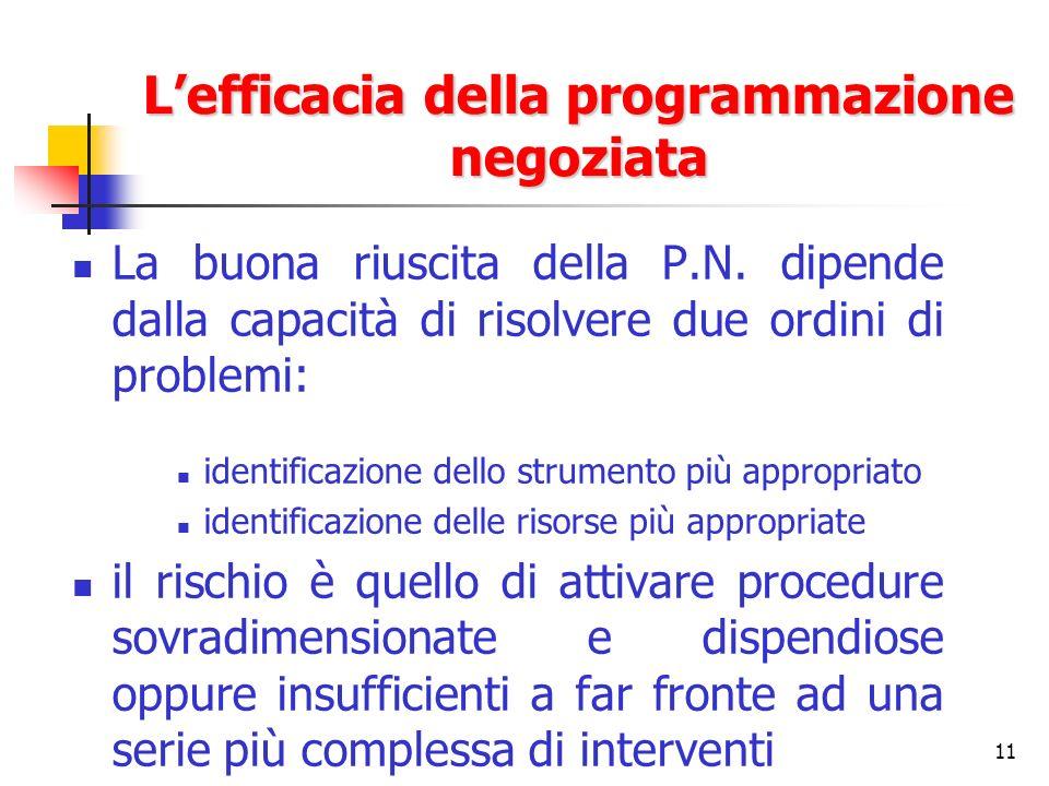 11 Lefficacia della programmazione negoziata La buona riuscita della P.N. dipende dalla capacità di risolvere due ordini di problemi: identificazione