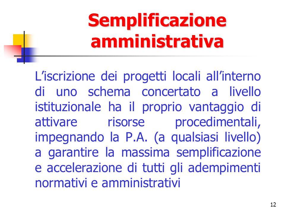 12 Semplificazione amministrativa Liscrizione dei progetti locali allinterno di uno schema concertato a livello istituzionale ha il proprio vantaggio di attivare risorse procedimentali, impegnando la P.A.