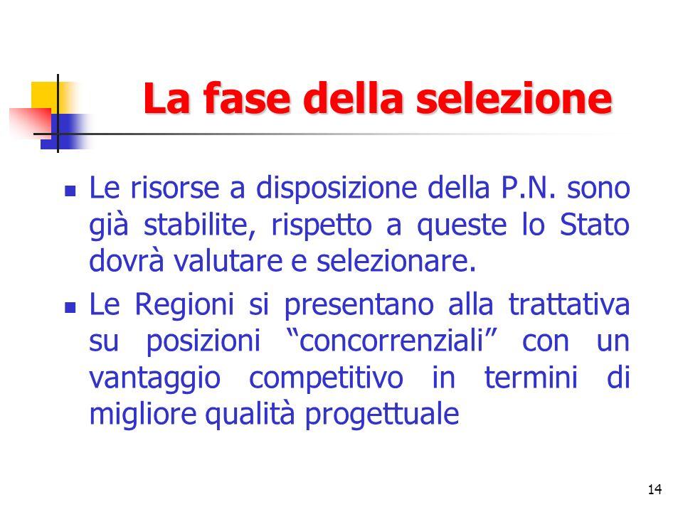 14 La fase della selezione Le risorse a disposizione della P.N. sono già stabilite, rispetto a queste lo Stato dovrà valutare e selezionare. Le Region