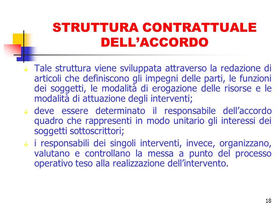 18 STRUTTURA CONTRATTUALE DELLACCORDO â Tale struttura viene sviluppata attraverso la redazione di articoli che definiscono gli impegni delle parti, l