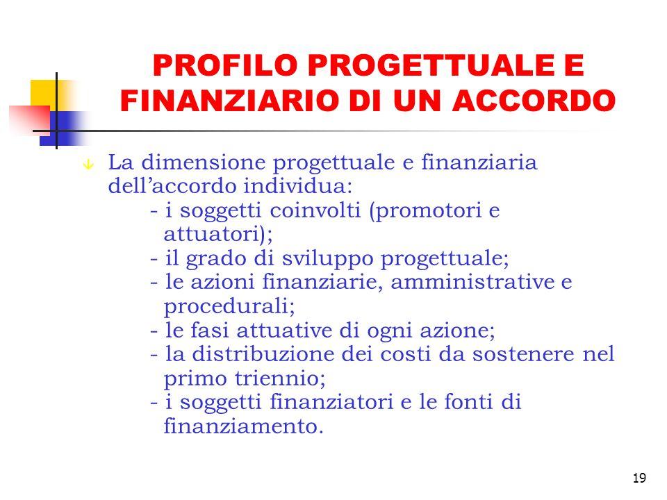 19 PROFILO PROGETTUALE E FINANZIARIO DI UN ACCORDO â La dimensione progettuale e finanziaria dellaccordo individua: - i soggetti coinvolti (promotori