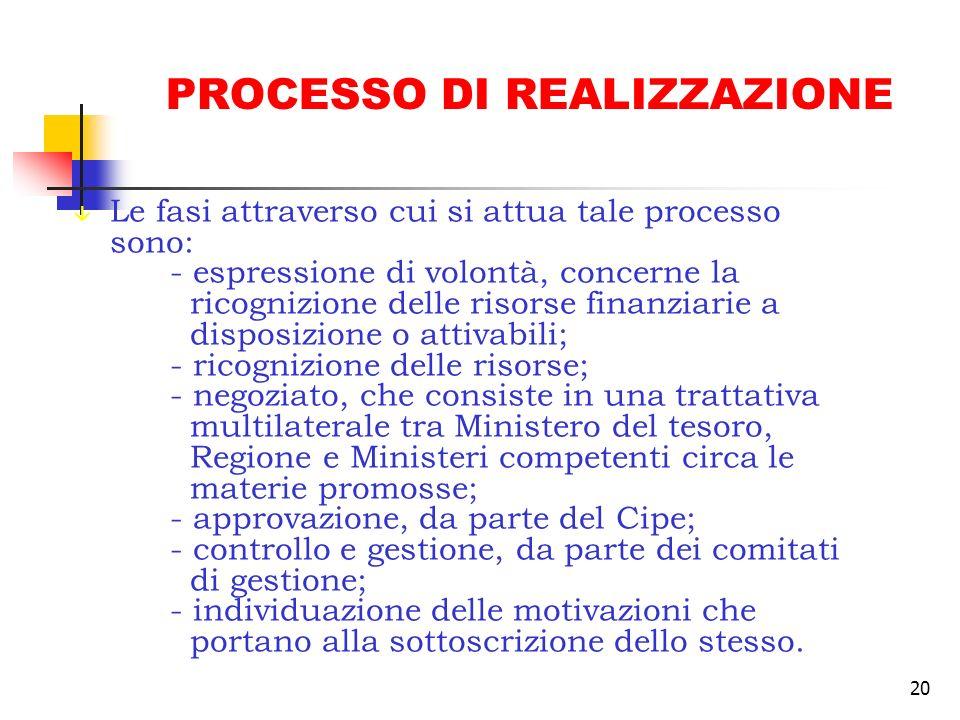 20 PROCESSO DI REALIZZAZIONE â Le fasi attraverso cui si attua tale processo sono: - espressione di volontà, concerne la ricognizione delle risorse fi