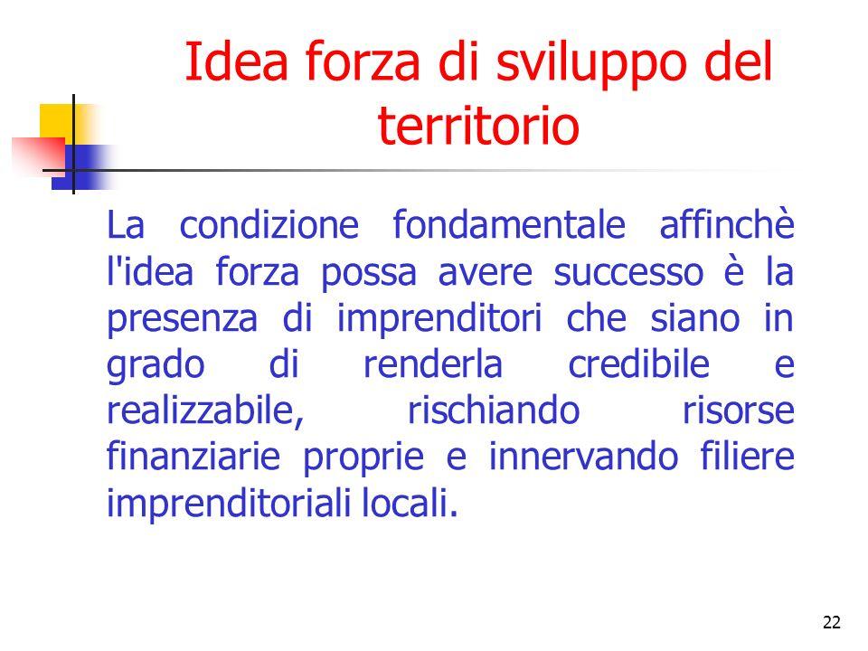 22 Idea forza di sviluppo del territorio La condizione fondamentale affinchè l'idea forza possa avere successo è la presenza di imprenditori che siano