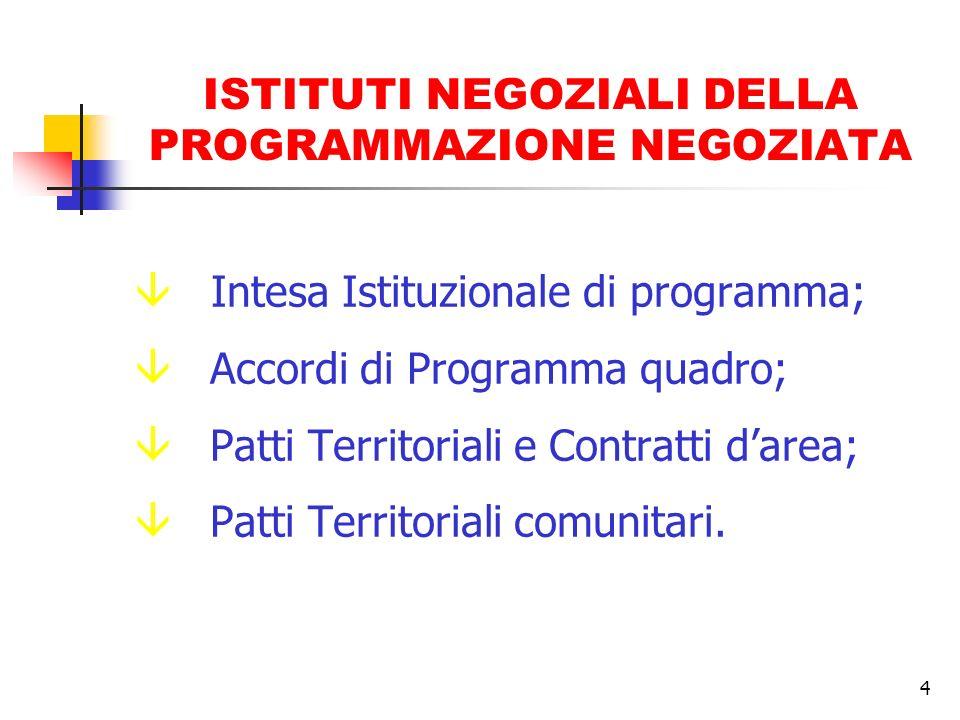 4 ISTITUTI NEGOZIALI DELLA PROGRAMMAZIONE NEGOZIATA Intesa Istituzionale di programma; â Accordi di Programma quadro; â Patti Territoriali e Contratti