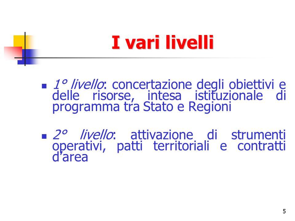 5 I vari livelli 1° livello: concertazione degli obiettivi e delle risorse, intesa istituzionale di programma tra Stato e Regioni 2° livello: attivazione di strumenti operativi, patti territoriali e contratti darea