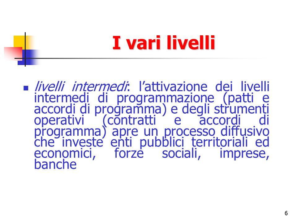 6 I vari livelli livelli intermedi: lattivazione dei livelli intermedi di programmazione (patti e accordi di programma) e degli strumenti operativi (contratti e accordi di programma) apre un processo diffusivo che investe enti pubblici territoriali ed economici, forze sociali, imprese, banche