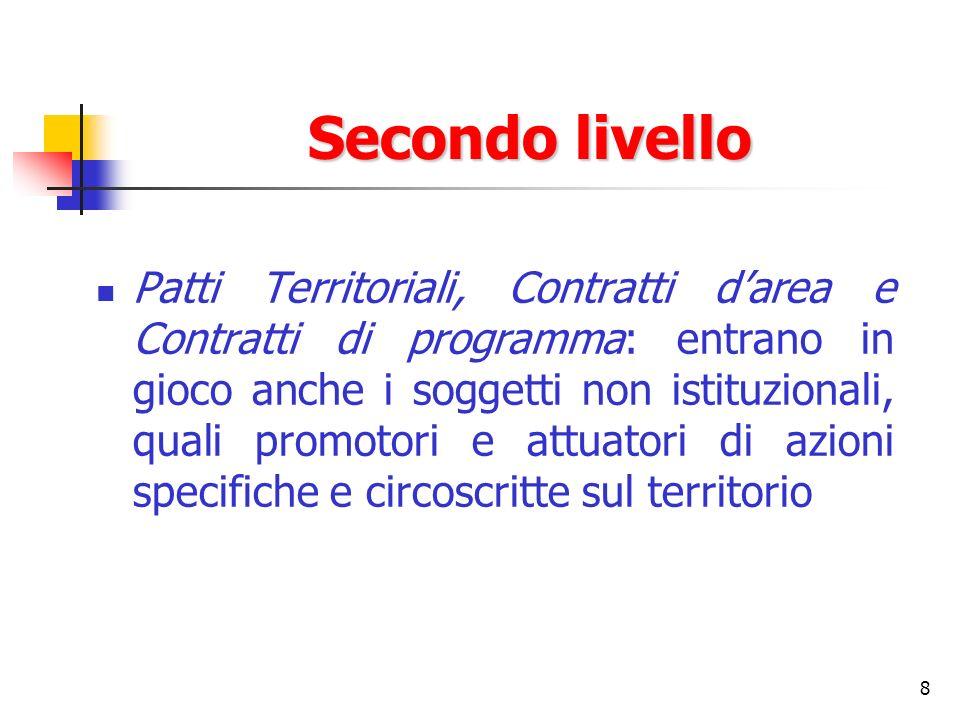 8 Secondo livello Patti Territoriali, Contratti darea e Contratti di programma: entrano in gioco anche i soggetti non istituzionali, quali promotori e