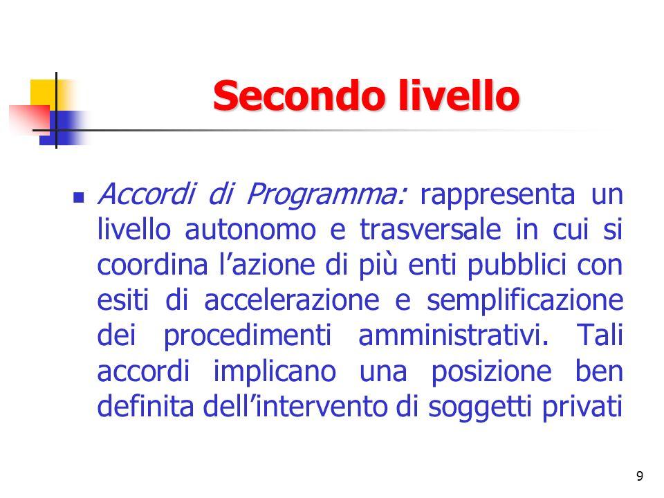 9 Secondo livello Accordi di Programma: rappresenta un livello autonomo e trasversale in cui si coordina lazione di più enti pubblici con esiti di accelerazione e semplificazione dei procedimenti amministrativi.